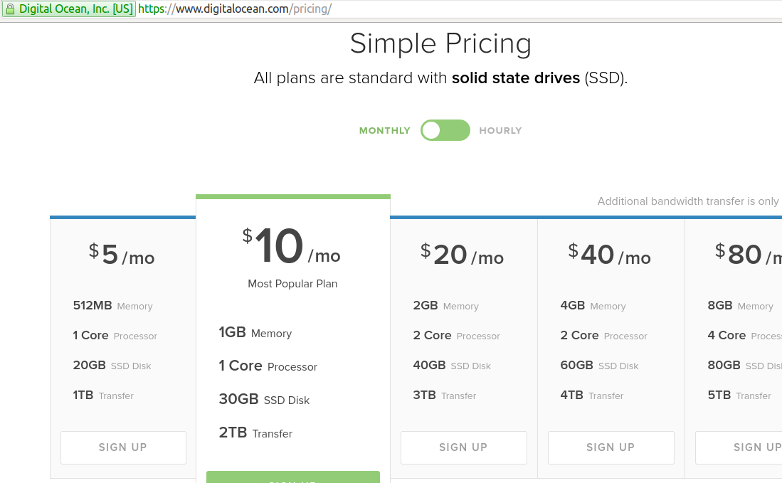 digital-ocean-hosting-pricing-chart-comparison